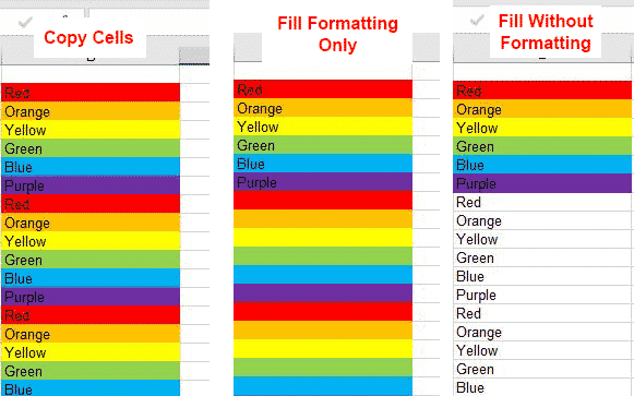 auto fill magic in excel microsoft excel 31084 - Auto Fill hidden tricks in Excel