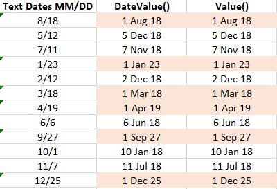 converting text with month and year into excel dates microsoft excel 24364 - Converting Text with month and year into Excel dates