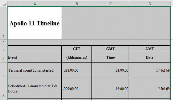 copy and paste web pages tables into excel apollo 11 timeline microsoft excel 29431 - Copy and Paste web pages & tables into Excel - Apollo 11 Timeline