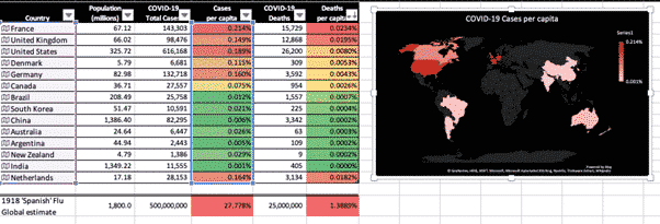covid 19 stats in excel 365 for mac microsoft 365 36732 - COVID-19 stats in Excel 365 for Mac