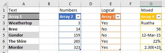 excel array formulas for everyone microsoft excel 24068 - Excel Array formulas for everyone