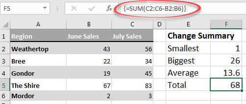 excel array formulas for everyone microsoft excel 24073 - Excel Array formulas for everyone