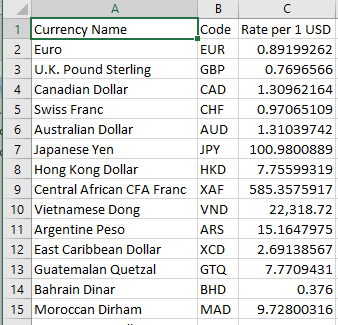 excel easily get the latest currency exchange rates 10686 - Excel: easily get the latest currency exchange rates
