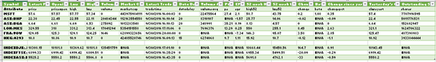 excel stock prices from google finance 10797 - Excel: stock prices from Google Finance