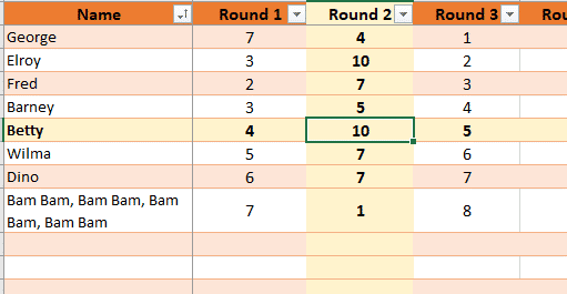 excel tricks to highlight selected row column heading and more microsoft office 32851 - Excel tricks to highlight selected row, column, heading and more