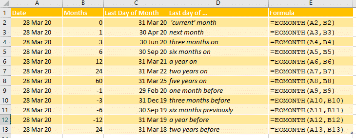 excels eomonth to find the last day of the month microsoft excel 36007 - Excel's EOMONTH() to find the last day of the month