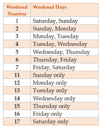 excels workday counts by working days microsoft excel 36393 - Excel's WORKDAY() counts by working days