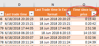 fixing dates in excels stock data type microsoft excel 19355 - Fixing dates in Excel's Stock data type