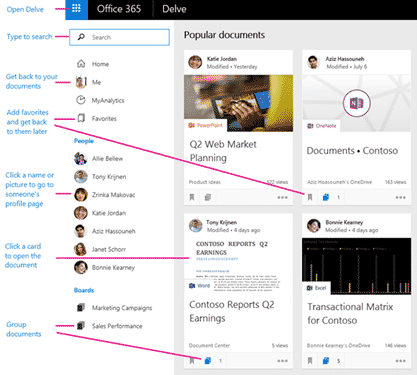 microsoft delve blogs to end and very soon office 365 32875 - Microsoft Delve blogs to end … and very soon