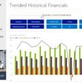 microsoft-s-cloud-expands-profitability-11119
