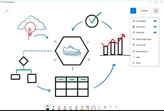 microsoft whiteboard in depth microsoft office 23241 - Microsoft Whiteboard in depth, so you won't have to