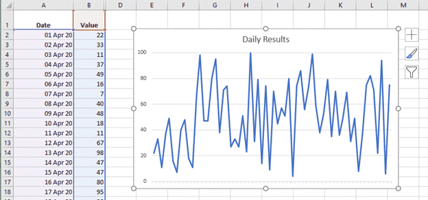 moving average in excel charts microsoft 365 37523 - Moving Average in Excel Charts