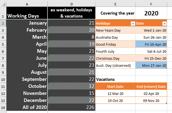 multiple holiday lists in networkdays microsoft excel 35054 - Multiple Holiday lists in Networkdays()