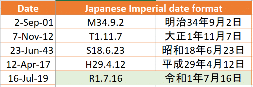 new japanese imperial era changes in excel and office microsoft office 27096 - Office bug patch highlights for May 2016