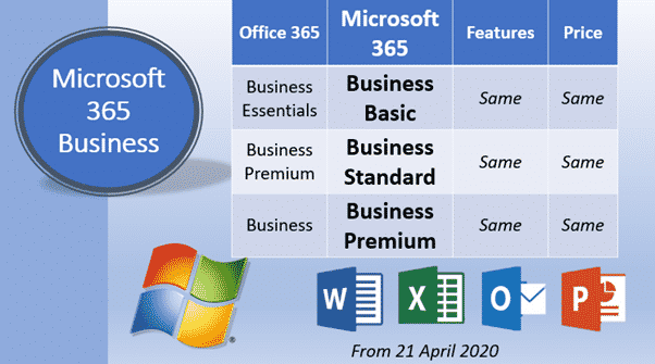 office 365 microsoft 365 business plan changes 36052 - Office 365 / Microsoft 365 business plan changes