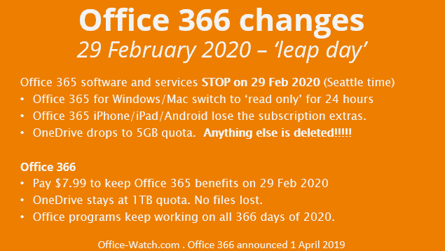 office 366 summary - Office 366 - the price slug for Office 365 customers