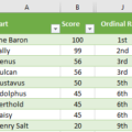 ordinal-numbers-in-excel-1st-2nd-3rd-etc-microsoft-excel-16426