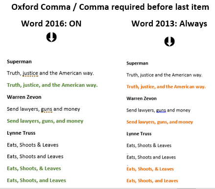 oxford comma differences between word 2016 and earlier versions 12211 - Oxford Comma differences between Word 2016 and earlier versions
