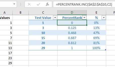 percentrank excel functions microsoft excel 18737 - PERCENTRANK Excel Functions