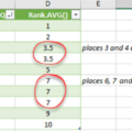 rank-avg-and-how-its-different-from-rank-and-rank-eq-in-excel-16378