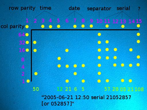 secret printer tracking dots 14056 - Secret printer tracking dots