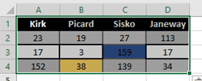 styles for individual table cells in word microsoft office 33732 - Styles for individual table cells in Word