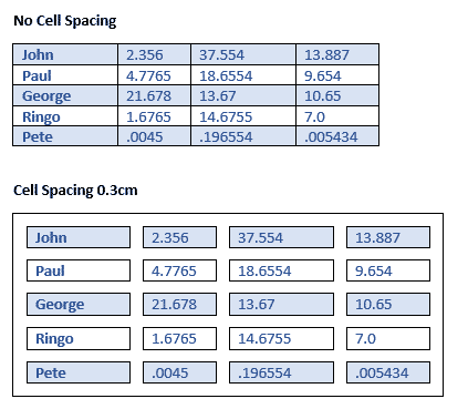 table cell margins and spacing options in word 37193 - Table Cell Margins and Spacing Options in Word