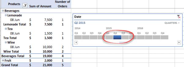 timelines for date filtering excel pivottables 15956 - Timelines for date filtering Excel PivotTables