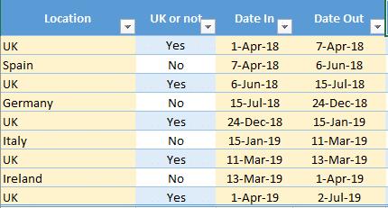 uk residency or statutory residence test srt an excel worksheet microsoft excel 23133 - UK residency or Statutory Residence Test (SRT) - an Excel worksheet