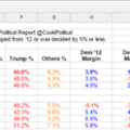 us-election-results-in-excel-11461