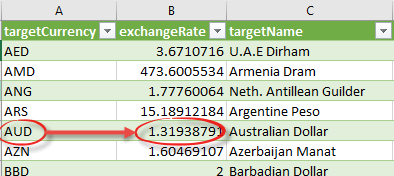 using excels live data in your worksheets 10899 - Using Excel's live data in your worksheets