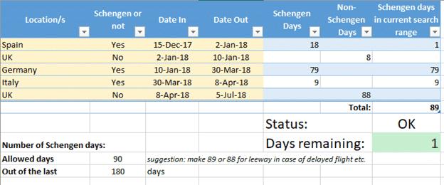 visa calculation for european schengen visitors an excel worksheet microsoft excel 22601 - Inside the Schengen Visa Calculation worksheet