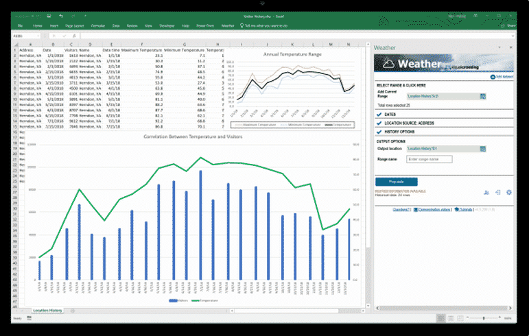 visual crossing unveils weather services for microsoft excel web and api users office news wire 27903 - Visual Crossing Unveils Weather Services for Microsoft Excel, Web, and API users