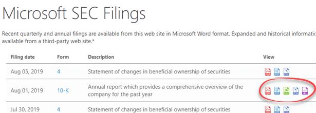 windows no longer a core part of microsoft microsoft office 30027 - Windows no longer a core part of Microsoft