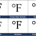 Degree Fahrenheit ℉ symbol in Word, Excel, PowerPoint and Outlook