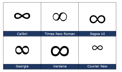 image 102 473x280 - Type Infinity ∞ symbols in Word, Excel, PowerPoint and Outlook