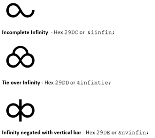 image 108 - Type Infinity ∞ symbols in Word, Excel, PowerPoint and Outlook