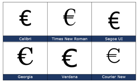 image 153 473x284 - Quickly type Euro € sign in Word, Excel, PowerPoint and Outlook
