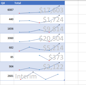 image 56 300x296 - 8 tips for great Excel Sparklines