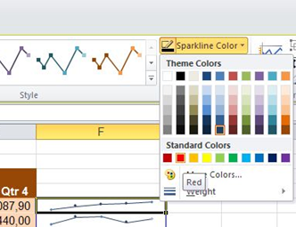 image 59 - 8 tips for great Excel Sparklines