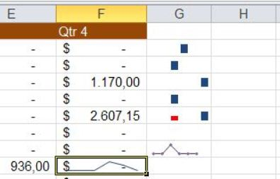 image 63 - 8 tips for great Excel Sparklines