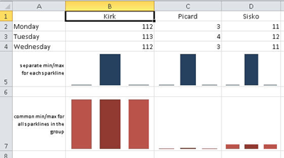 image 69 - 8 tips for great Excel Sparklines