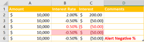 image 98 473x139 - Is Excel ready for negative interest rates?