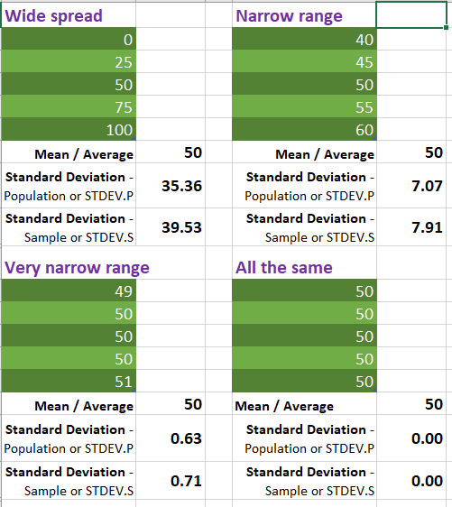 image 84 - Standard Deviation is easy to use and understand in Excel