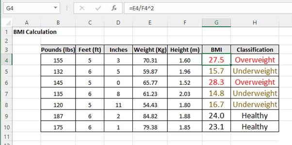 27,5 bmi BMI Chart: