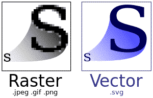 Converting SVG into JPG, PNG or other raster image format