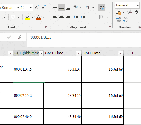 Copy and Paste web pages & tables into Excel - Apollo 11 Timeline