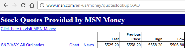 Msn Stock Quotes Excel Stock Prices From Msn Money  Office Watch