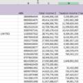 Aussie Corporate Data in Excel