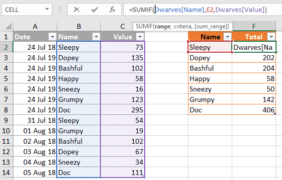 img 5d6470d0540aa - SumIF, a better way to Sum in Excel